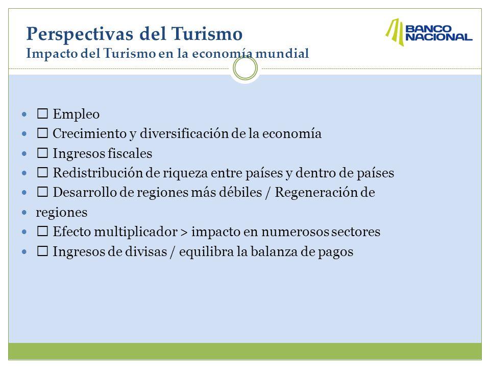 Perspectivas del Turismo Impacto del Turismo en la economía mundial Datos 2011 Contribución directa al PIB = $ 1.850.0 (2.8 %) Contribución total al PIB = $5.991.9 ( 9.1 % ) Empleos directos= 99,048,000 (3.4% del total mundial) Empleos indirectos= 258,592,000 (8.8% del total mundial) Ingresos por visitantes= $ 1.162.7 ( 5.8 % del total de exportaciones) Fuente: Wordl Travel & Tourism Council