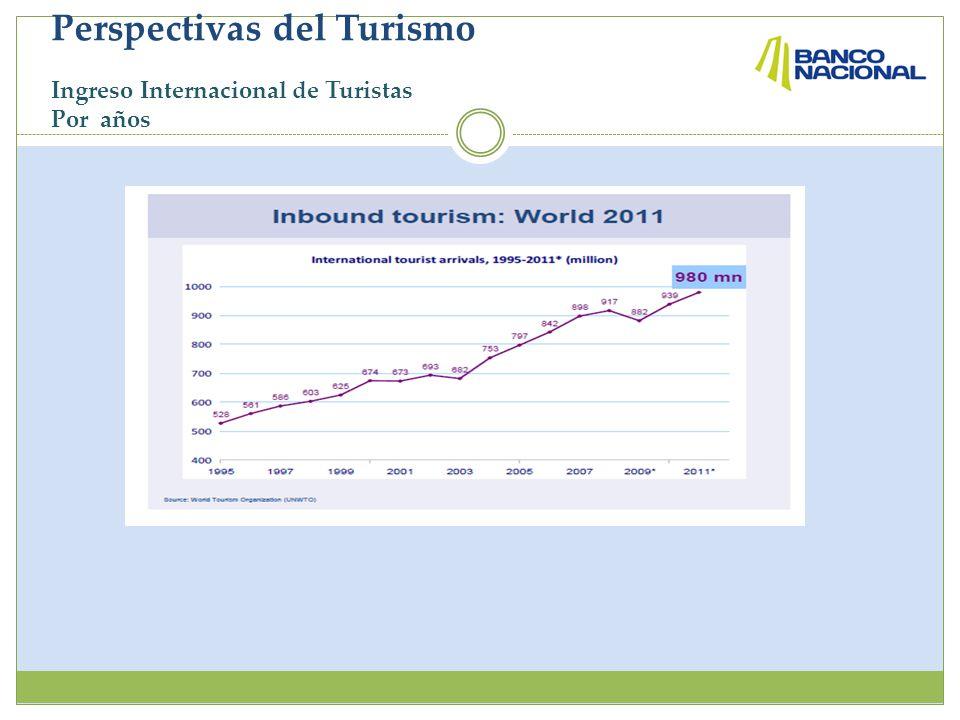 Perspectivas del Turismo Estadía y Gasto diario 2006-2010 Fuente: Anuario estadístico ICT