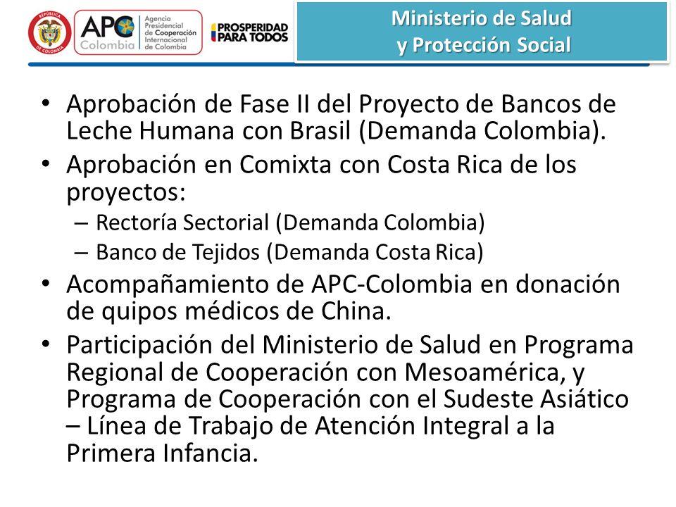 Aprobación de Fase II del Proyecto de Bancos de Leche Humana con Brasil (Demanda Colombia).