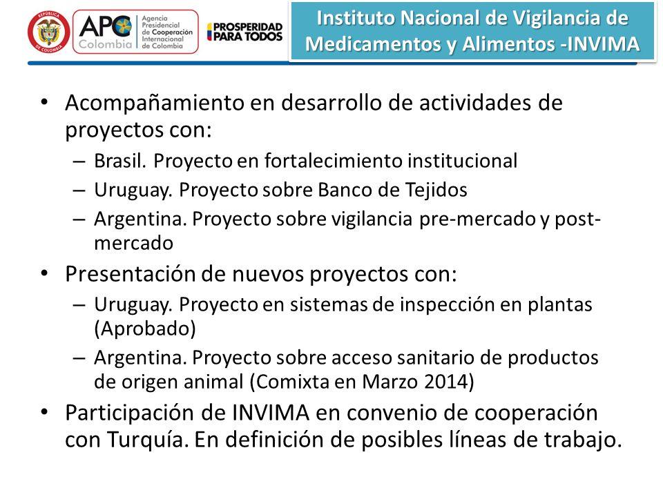 Instituto Nacional de Vigilancia de Medicamentos y Alimentos -INVIMA Acompañamiento en desarrollo de actividades de proyectos con: – Brasil.