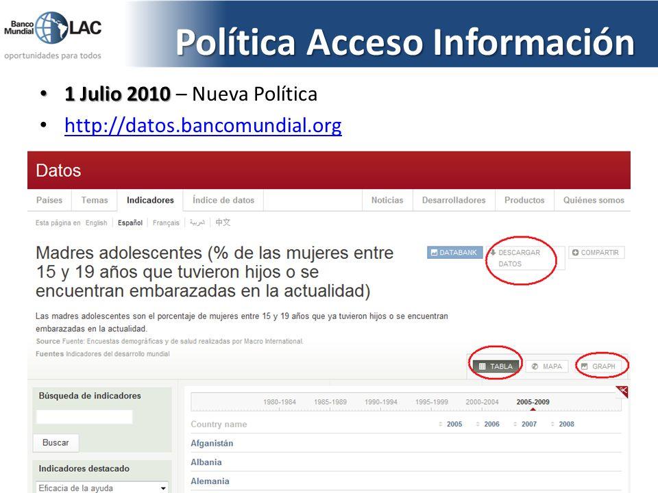 Política Acceso Información 1 Julio 2010 1 Julio 2010 – Nueva Política http://datos.bancomundial.org