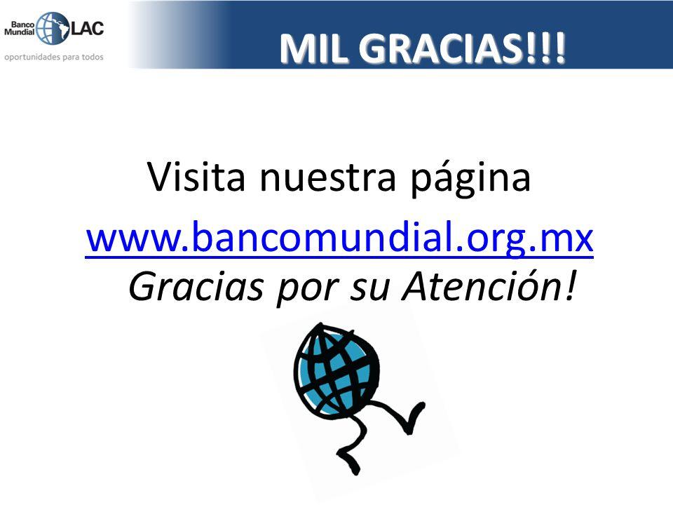 MIL GRACIAS!!! Visita nuestra página www.bancomundial.org.mx www.bancomundial.org.mx Gracias por su Atención!