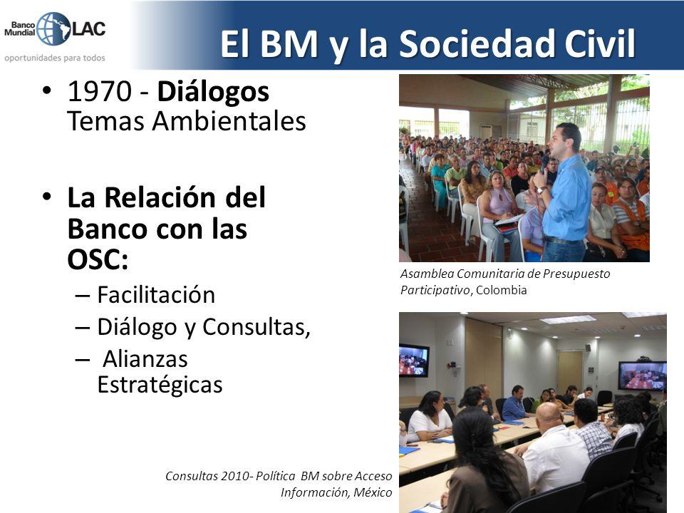 El BM y la Sociedad Civil 1970 - Diálogos Temas Ambientales La Relación del Banco con las OSC: – Facilitación – Diálogo y Consultas, – Alianzas Estrat
