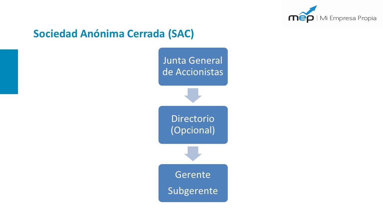 Sociedad Anónima Cerrada (SAC) Junta General de Accionistas Directorio (Opcional) Gerente Subgerente