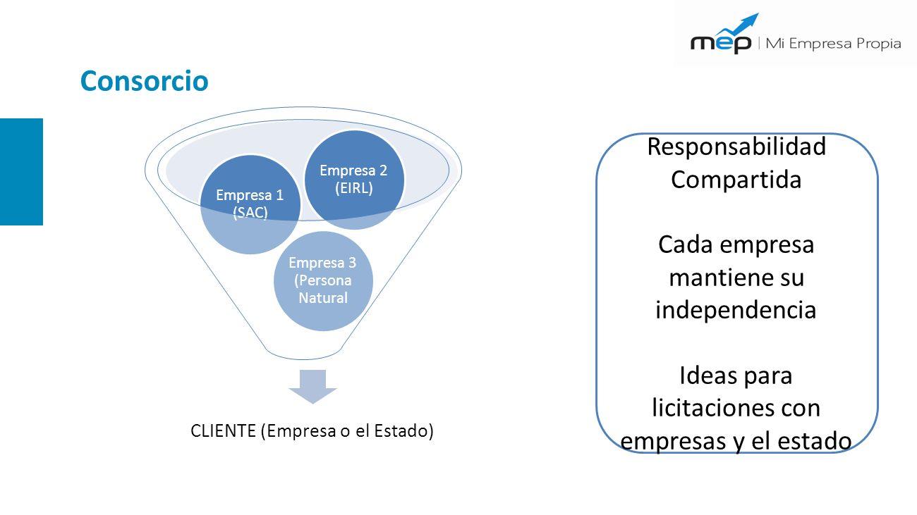 Consorcio Responsabilidad Compartida Cada empresa mantiene su independencia Ideas para licitaciones con empresas y el estado CLIENTE (Empresa o el Estado) Empresa 3 (Persona Natural Empresa 1 (SAC) Empresa 2 (EIRL)