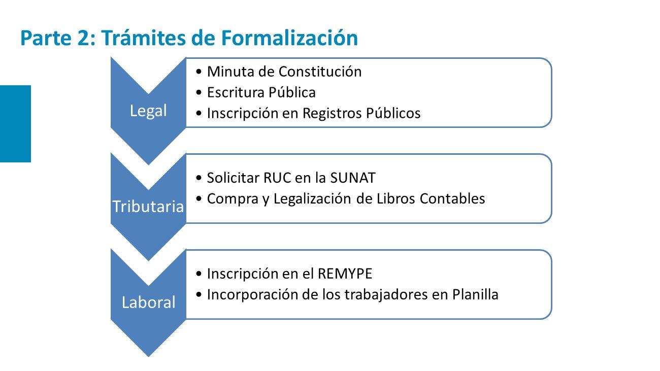 Parte 2: Trámites de Formalización Legal Minuta de Constitución Escritura Pública Inscripción en Registros Públicos Tributaria Solicitar RUC en la SUNAT Compra y Legalización de Libros Contables Laboral Inscripción en el REMYPE Incorporación de los trabajadores en Planilla