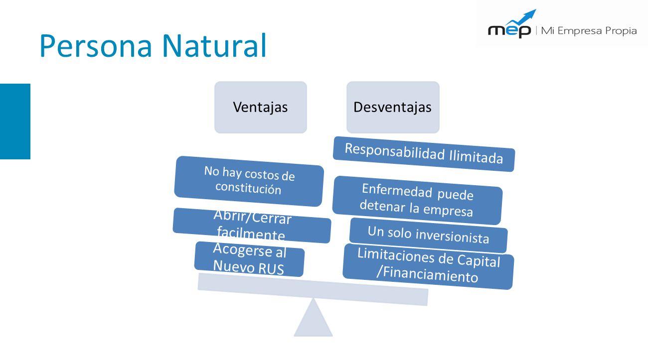Empresa como Persona Natural (Empresa Unipersonal) Mi responsabilidad como titular de una empresa unipersonal es ilimitada.