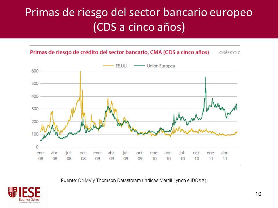 10 Primas de riesgo del sector bancario europeo (CDS a cinco años) Fuente: CNMV y Thomson Datastream (Índices Merrill Lynch e IBOXX).
