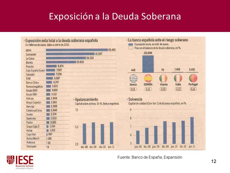 12 Exposición a la Deuda Soberana Fuente: Banco de España, Expansión
