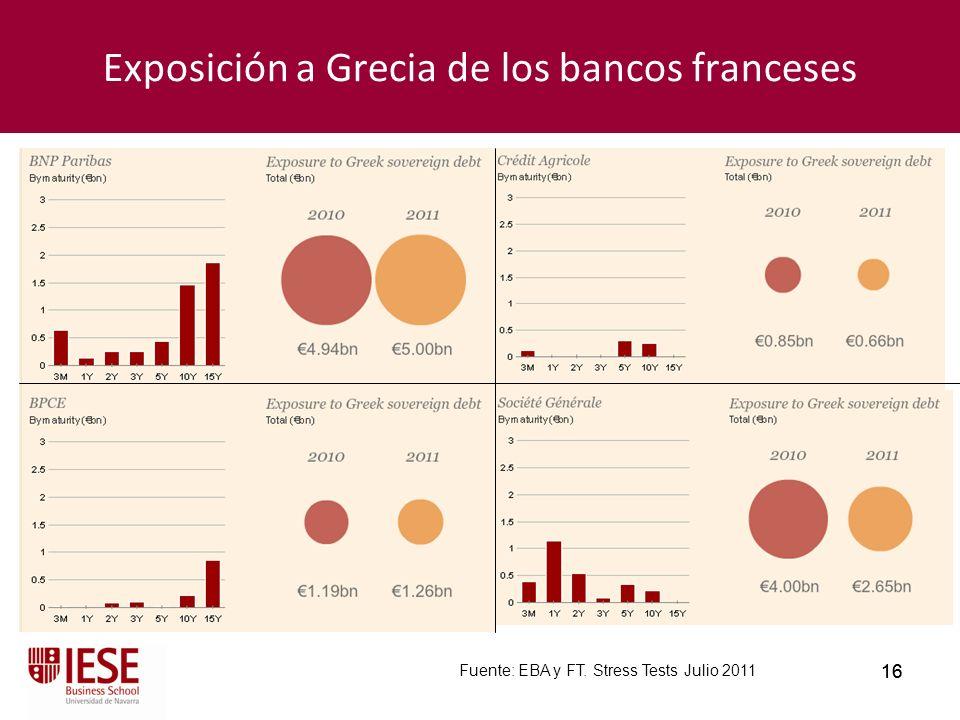 16 Exposición a Grecia de los bancos franceses Fuente: EBA y FT. Stress Tests Julio 2011