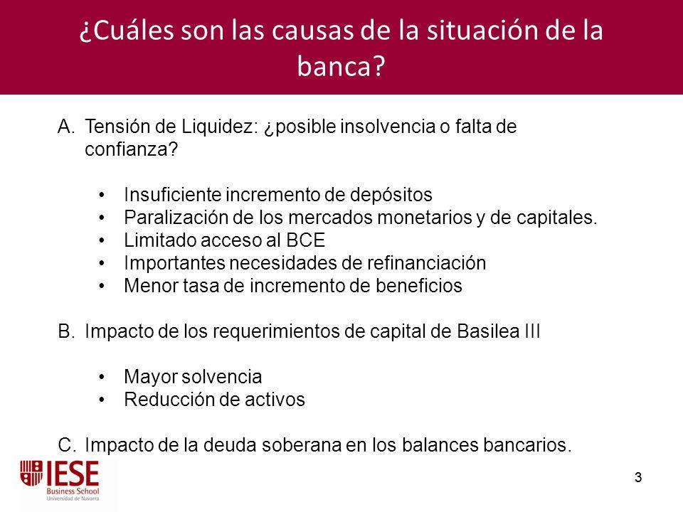 3 3 ¿Cuáles son las causas de la situación de la banca? A.Tensión de Liquidez: ¿posible insolvencia o falta de confianza? Insuficiente incremento de d