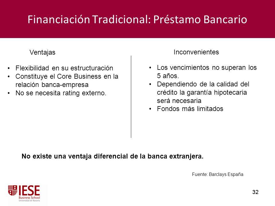 32 Financiación Tradicional: Préstamo Bancario Ventajas Fuente: Barclays España Inconvenientes Flexibilidad en su estructuración Constituye el Core Bu