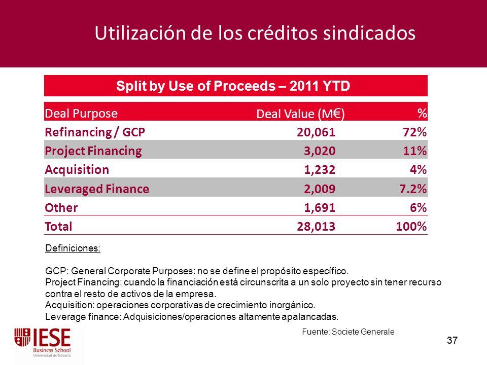 37 Fuente: Societe Generale Utilización de los créditos sindicados Deal PurposeDeal Value (M )% Refinancing / GCP20,061 72% Project Financing3,020 11%
