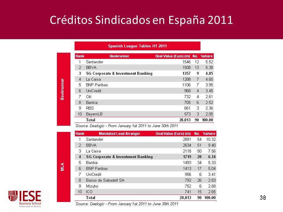 38 Créditos Sindicados en España 2011 Spanish League Tables H1 2011 Bookrunner MLA