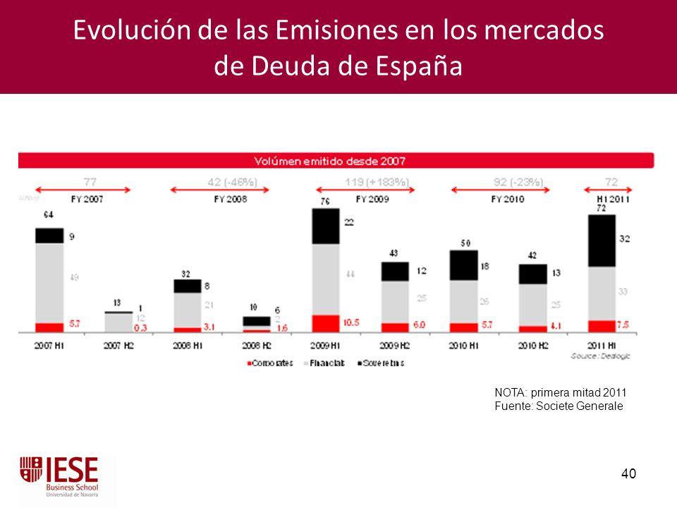 40 Evolución de las Emisiones en los mercados de Deuda de España NOTA: primera mitad 2011 Fuente: Societe Generale