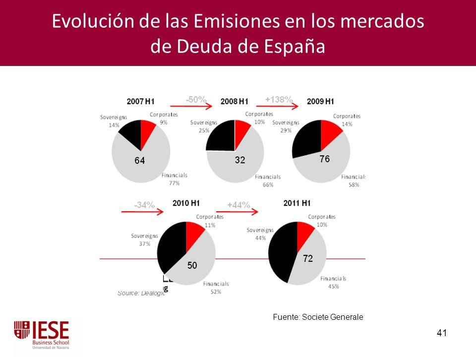 41 Fuente: Societe Generale Evolución de las Emisiones en los mercados de Deuda de España