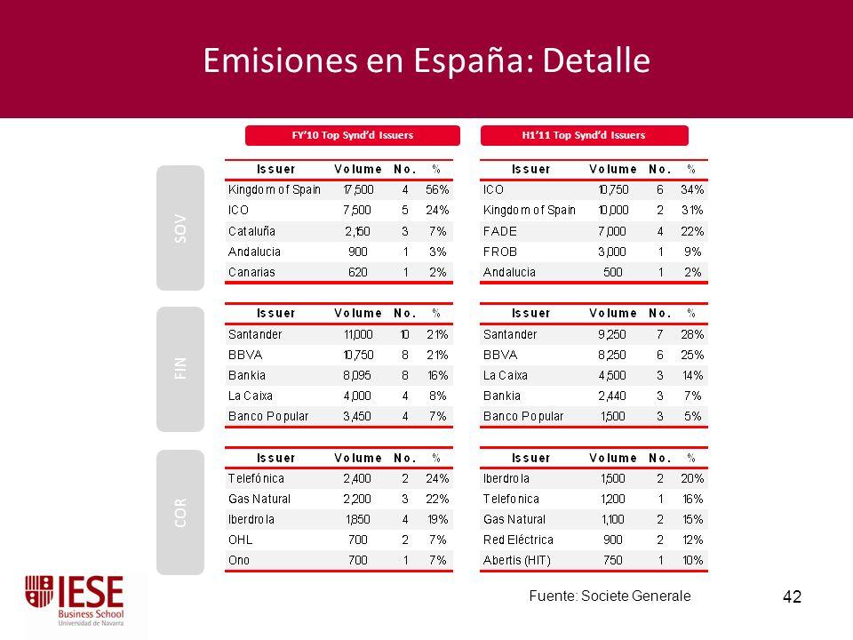 42 Emisiones en España: Detalle Fuente: Societe Generale COR SOV FIN FY10 Top Syndd IssuersH111 Top Syndd Issuers