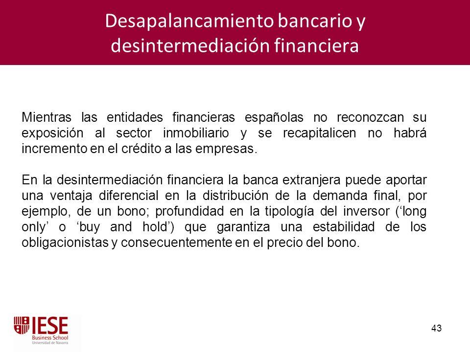 43 Desapalancamiento bancario y desintermediación financiera Mientras las entidades financieras españolas no reconozcan su exposición al sector inmobi