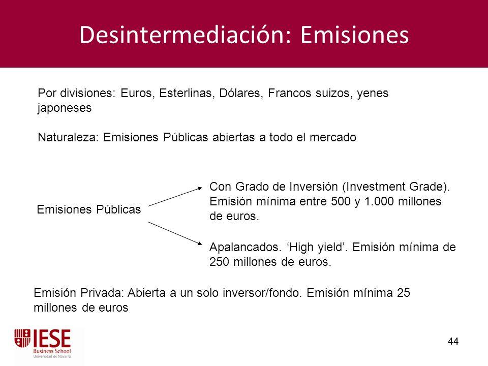 44 Desintermediación: Emisiones Por divisiones: Euros, Esterlinas, Dólares, Francos suizos, yenes japoneses Naturaleza: Emisiones Públicas abiertas a