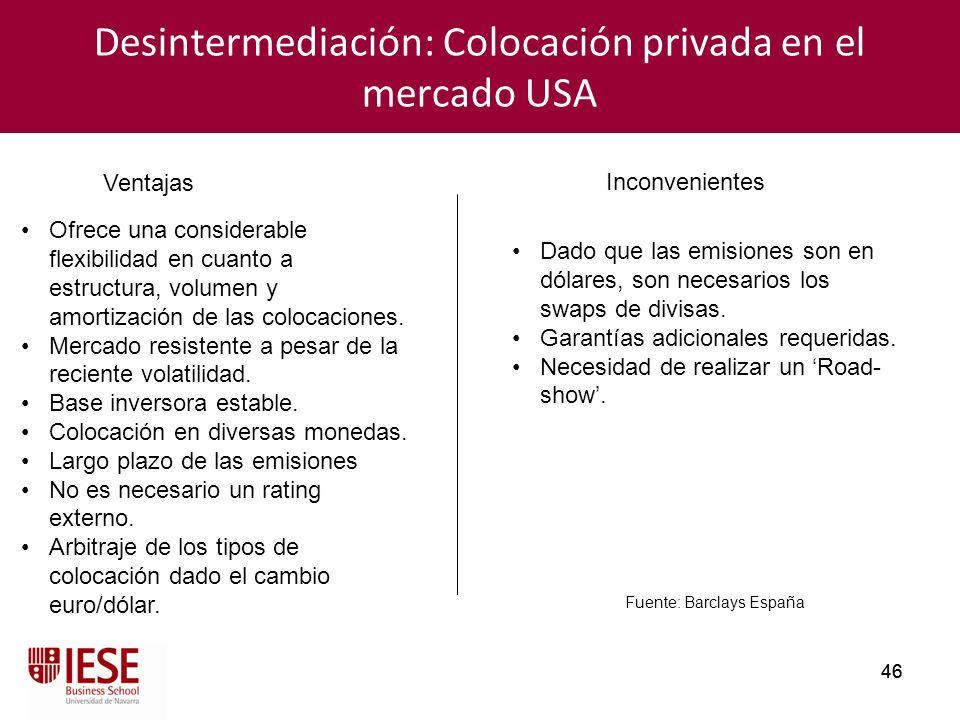 46 Desintermediación: Colocación privada en el mercado USA Ventajas Fuente: Barclays España Inconvenientes Dado que las emisiones son en dólares, son