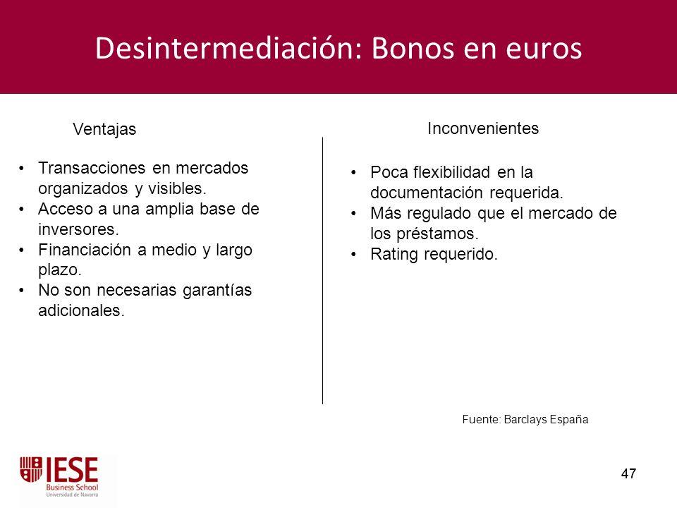 47 Desintermediación: Bonos en euros Ventajas Fuente: Barclays España Inconvenientes Transacciones en mercados organizados y visibles. Acceso a una am
