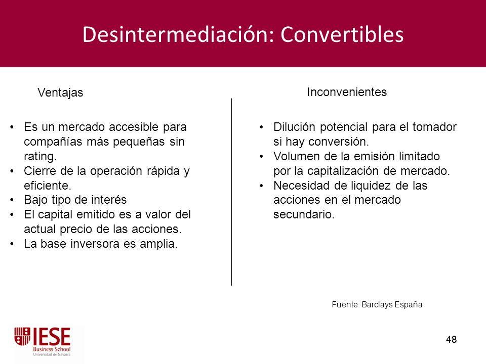 48 Desintermediación: Convertibles Ventajas Fuente: Barclays España Inconvenientes Dilución potencial para el tomador si hay conversión. Volumen de la