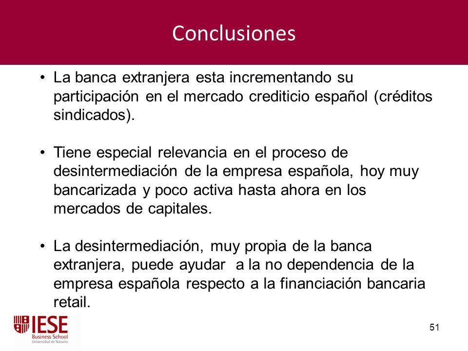 51 Conclusiones La banca extranjera esta incrementando su participación en el mercado crediticio español (créditos sindicados). Tiene especial relevan