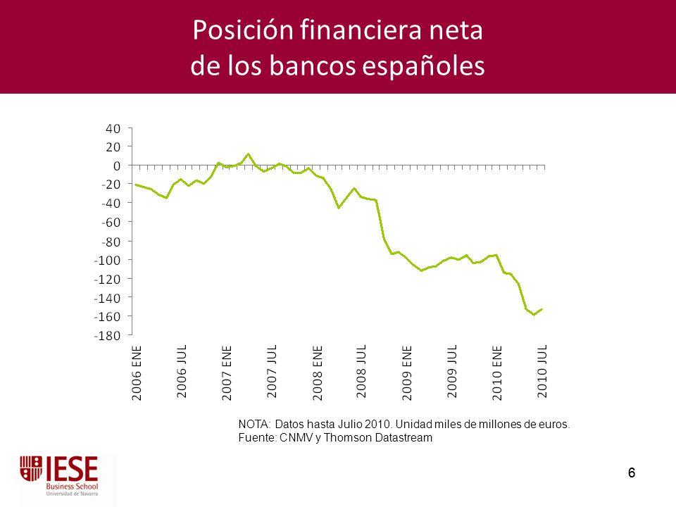 6 6 Posición financiera neta de los bancos españoles NOTA: Datos hasta Julio 2010. Unidad miles de millones de euros. Fuente: CNMV y Thomson Datastrea