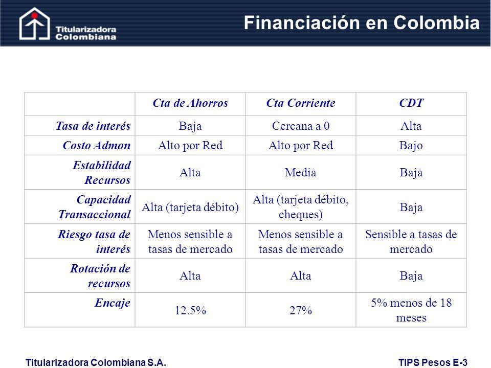 Titularizadora Colombiana S.A. TIPS Pesos E-3 Información