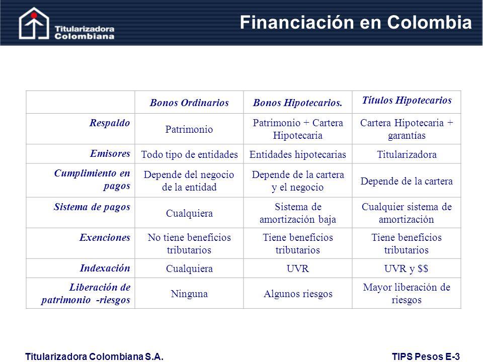 Titularizadora Colombiana S.A.TIPS Pesos E-3 Bonos OrdinariosBonos Hipotecarios.
