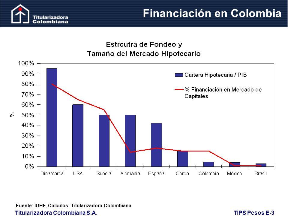 Titularizadora Colombiana S.A. TIPS Pesos E-3 Evolución Prepago TIPS