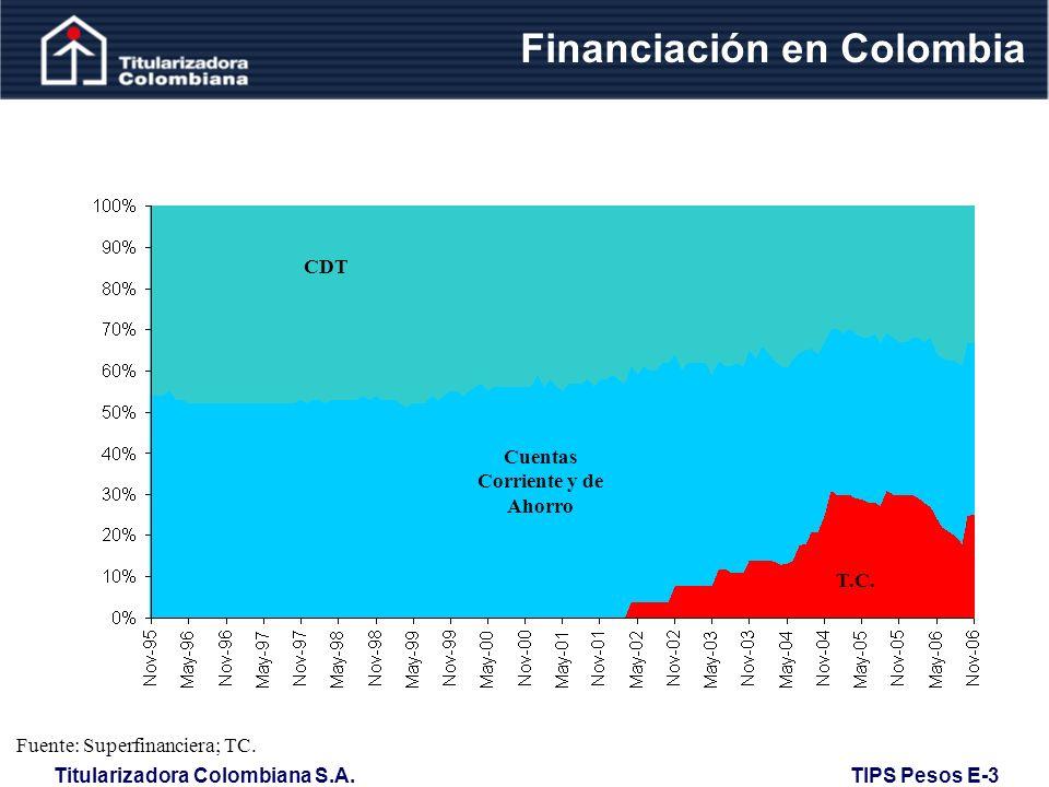 Titularizadora Colombiana S.A.TIPS Pesos E-3 CDT Cuentas Corriente y de Ahorro T.C.