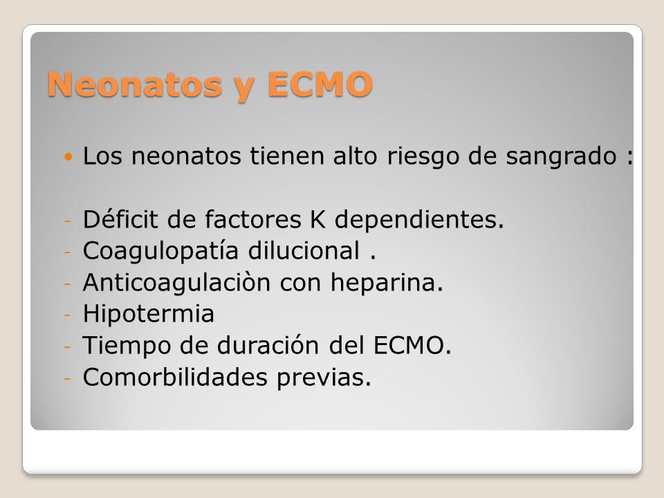 Neonatos y ECMO Los neonatos tienen alto riesgo de sangrado : - Déficit de factores K dependientes.
