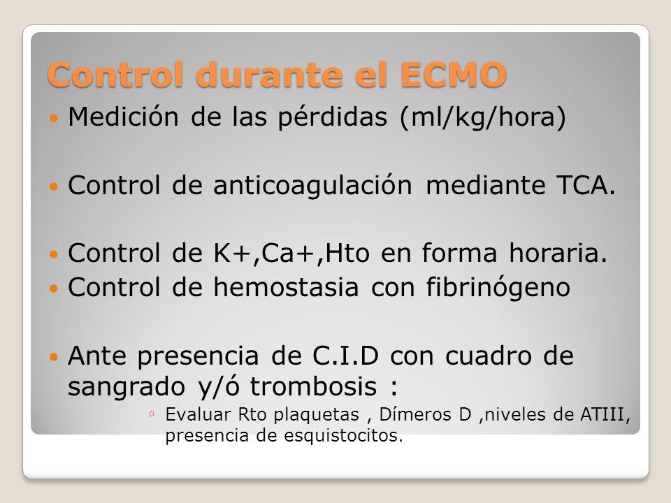 Control durante el ECMO Medición de las pérdidas (ml/kg/hora) Control de anticoagulación mediante TCA.