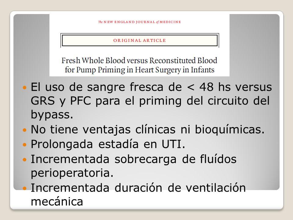 El uso de sangre fresca de < 48 hs versus GRS y PFC para el priming del circuito del bypass.