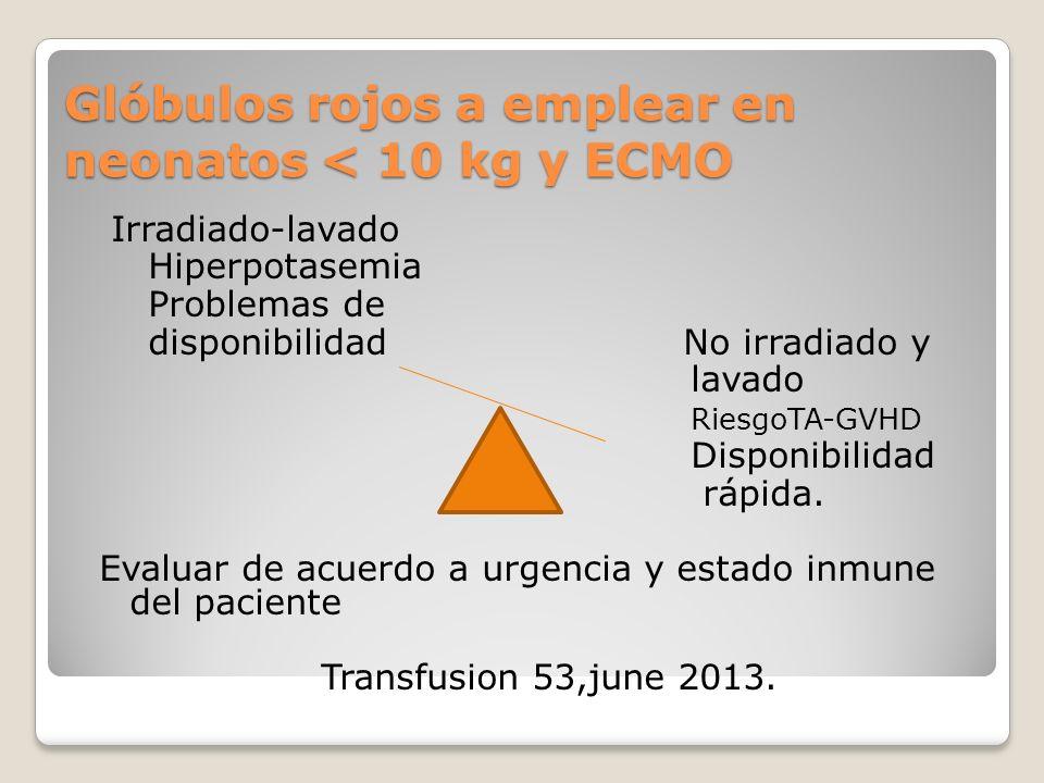 Glóbulos rojos a emplear en neonatos < 10 kg y ECMO Irradiado-lavado Hiperpotasemia Problemas de disponibilidad No irradiado y lavado RiesgoTA-GVHD Disponibilidad rápida.