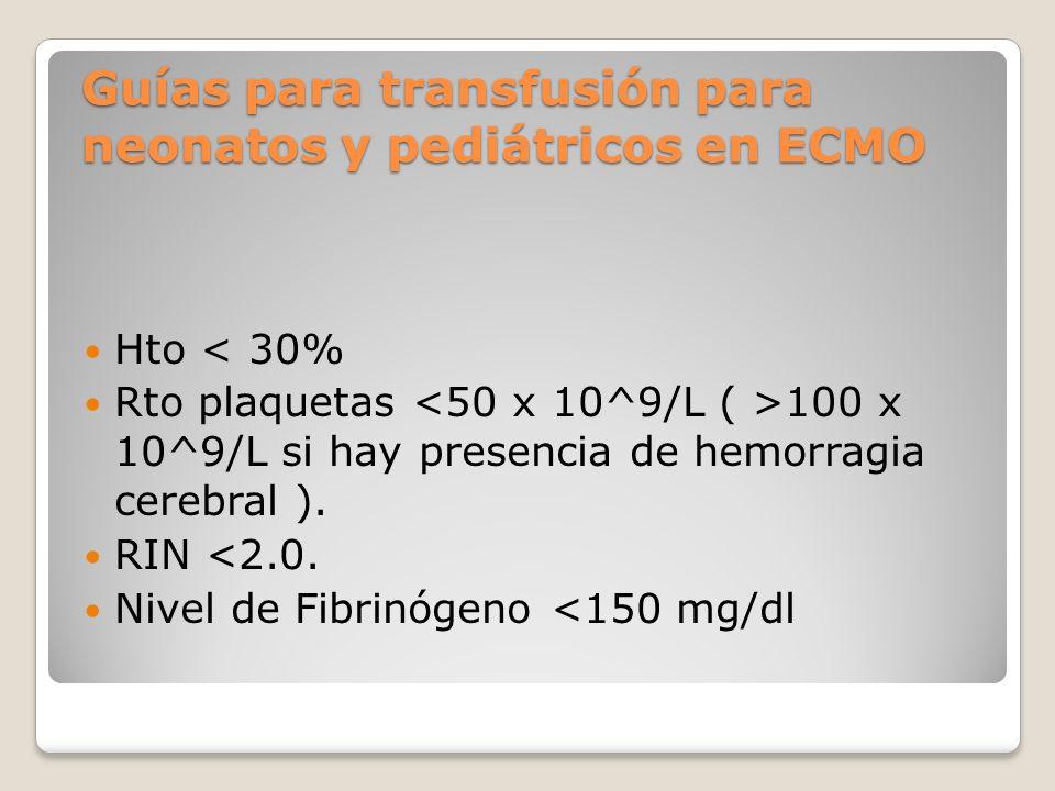 Guías para transfusión para neonatos y pediátricos en ECMO Hto < 30% Rto plaquetas 100 x 10^9/L si hay presencia de hemorragia cerebral ).
