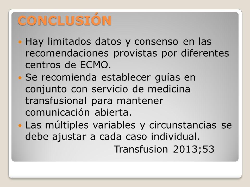 CONCLUSIÓN Hay limitados datos y consenso en las recomendaciones provistas por diferentes centros de ECMO.