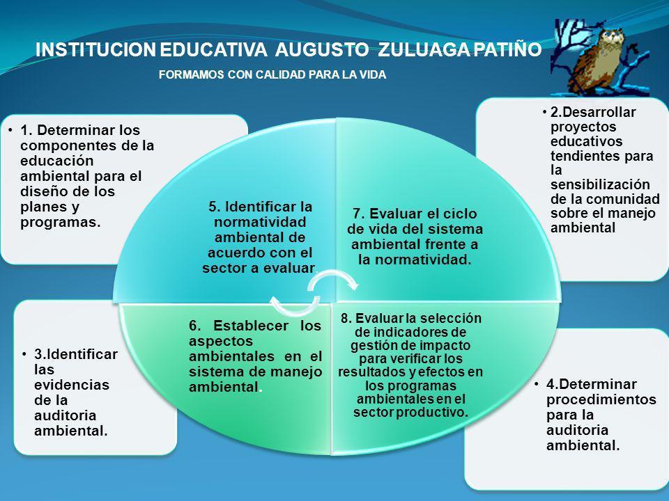INSTITUCION EDUCATIVA AUGUSTO ZULUAGA PATIÑO FORMAMOS CON CALIDAD PARA LA VIDA ESTRATEGIA METODOLOGICA