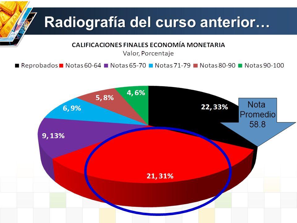 Radiografía del curso anterior… Nota Promedio 58.8