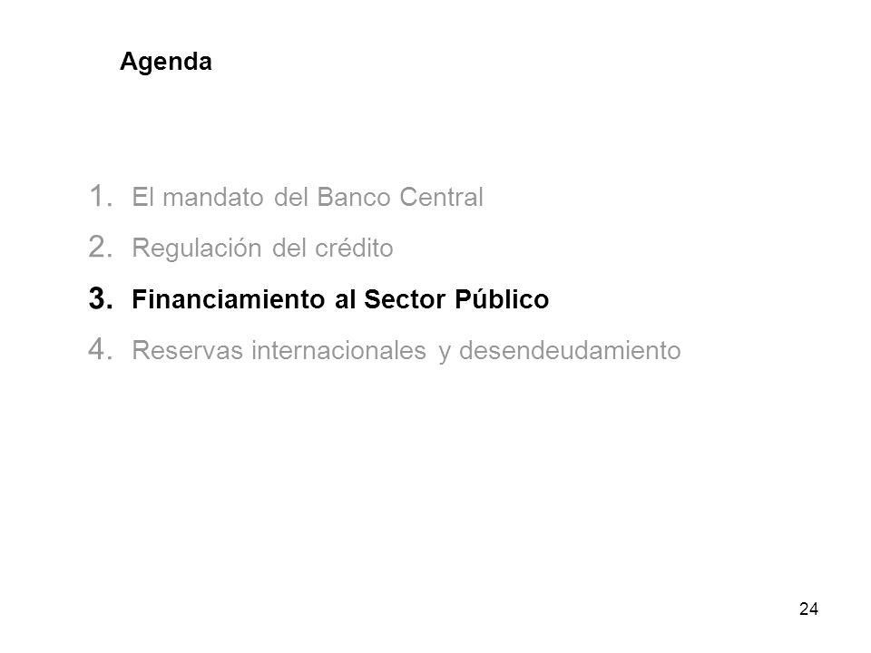 24 Agenda 1. El mandato del Banco Central 2. Regulación del crédito 3. Financiamiento al Sector Público 4. Reservas internacionales y desendeudamiento