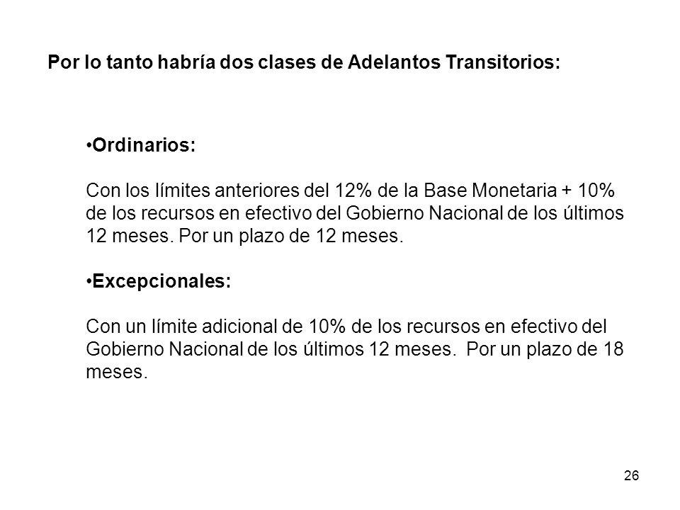 26 Por lo tanto habría dos clases de Adelantos Transitorios: Ordinarios: Con los límites anteriores del 12% de la Base Monetaria + 10% de los recursos en efectivo del Gobierno Nacional de los últimos 12 meses.