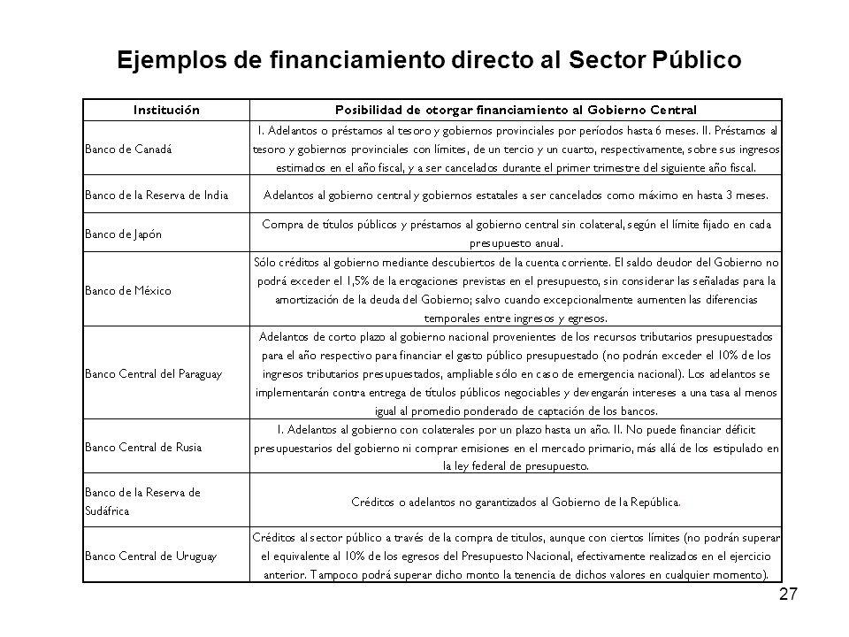 27 Ejemplos de financiamiento directo al Sector Público