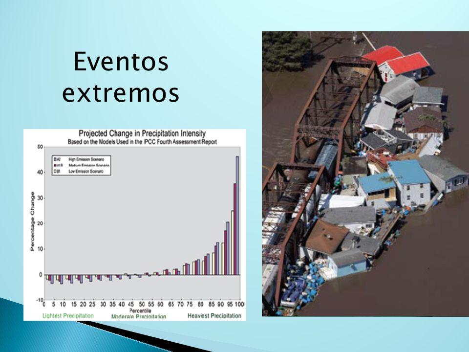 Eventos extremos