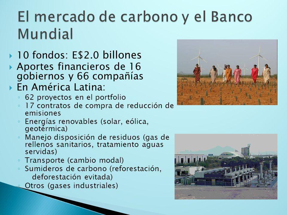 10 fondos: E$2.0 billones Aportes financieros de 16 gobiernos y 66 compañías En América Latina: 62 proyectos en el portfolio 17 contratos de compra de reducción de emisiones Energías renovables (solar, eólica, geotérmica) Manejo disposición de residuos (gas de rellenos sanitarios, tratamiento aguas servidas) Transporte (cambio modal) Sumideros de carbono (reforestación, deforestación evitada) Otros (gases industriales)