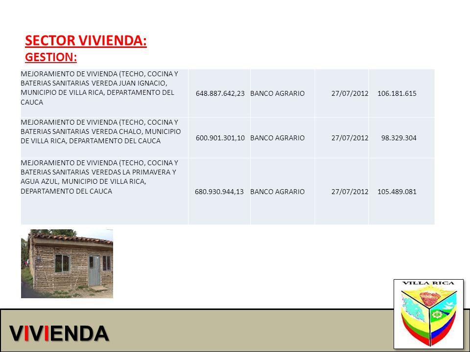 VIVIENDA SECTOR VIVIENDA: GESTION: MEJORAMIENTO DE VIVIENDA (TECHO, COCINA Y BATERIAS SANITARIAS VEREDA JUAN IGNACIO, MUNICIPIO DE VILLA RICA, DEPARTA