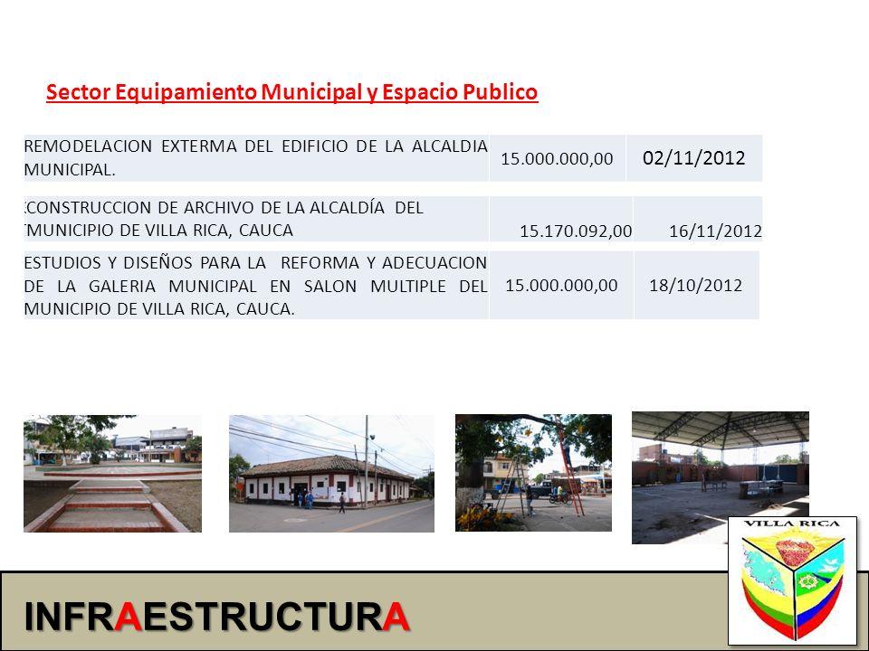 INFRAESTRUCTURA Sector Equipamiento Municipal y Espacio Publico 3737 CONSTRUCCION DE ARCHIVO DE LA ALCALDÍA DEL MUNICIPIO DE VILLA RICA, CAUCA15.170.0