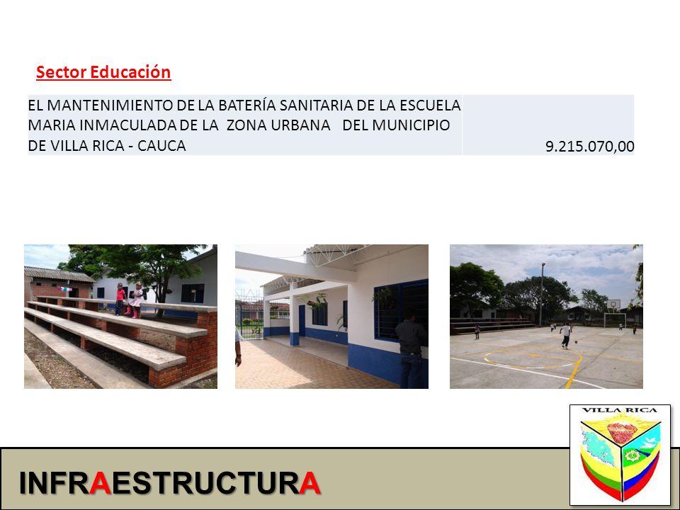 INFRAESTRUCTURA Sector Educación EL MANTENIMIENTO DE LA BATERÍA SANITARIA DE LA ESCUELA MARIA INMACULADA DE LA ZONA URBANA DEL MUNICIPIO DE VILLA RICA