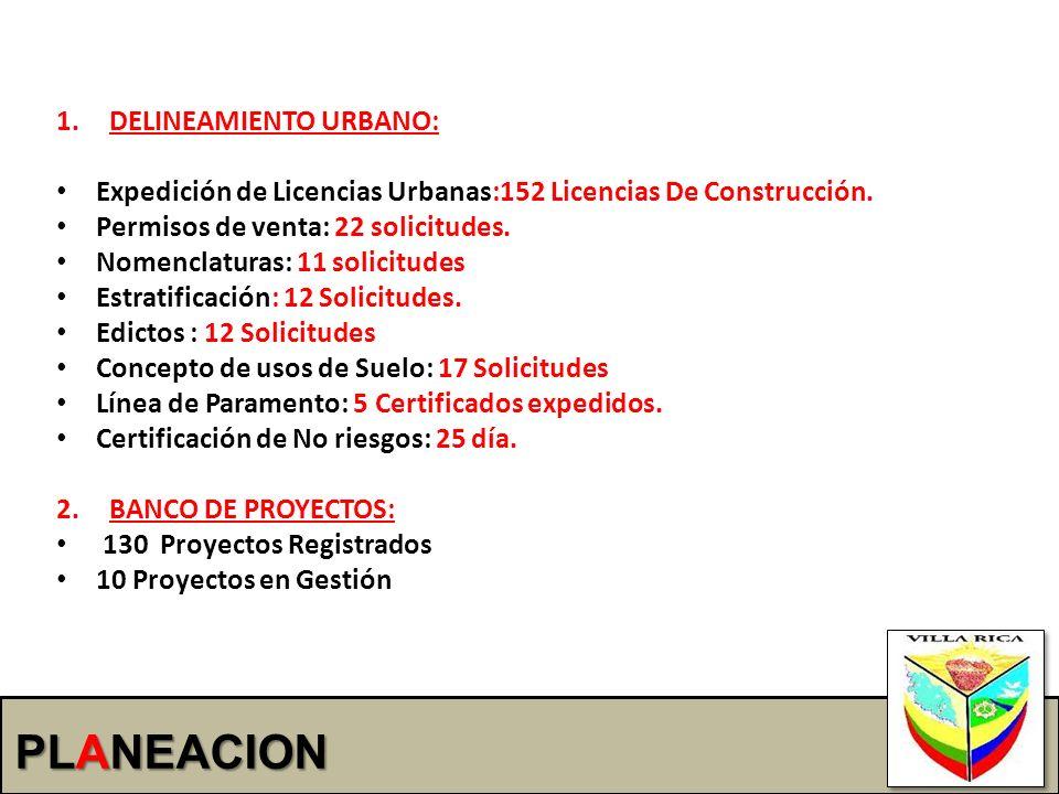 PLANEACION 1.DELINEAMIENTO URBANO: Expedición de Licencias Urbanas:152 Licencias De Construcción. Permisos de venta: 22 solicitudes. Nomenclaturas: 11