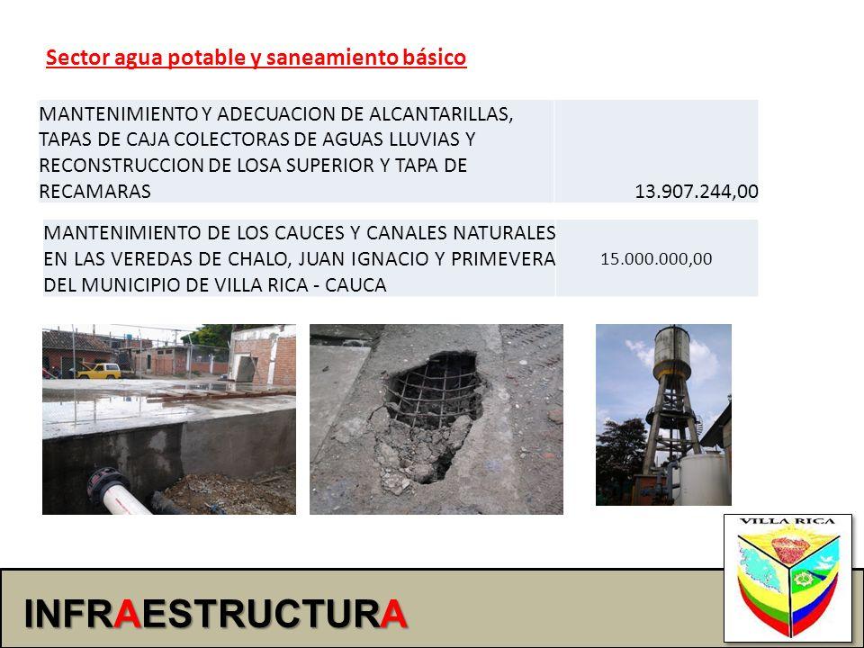 INFRAESTRUCTURA Sector agua potable y saneamiento básico MANTENIMIENTO Y ADECUACION DE ALCANTARILLAS, TAPAS DE CAJA COLECTORAS DE AGUAS LLUVIAS Y RECO